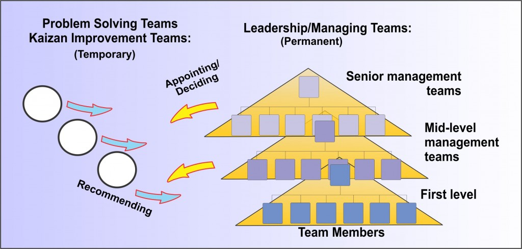 Leadership & PS Teams2