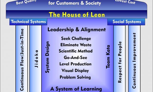 Lean Culture, Lean Leadership and Change Management